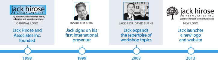 company-timeline